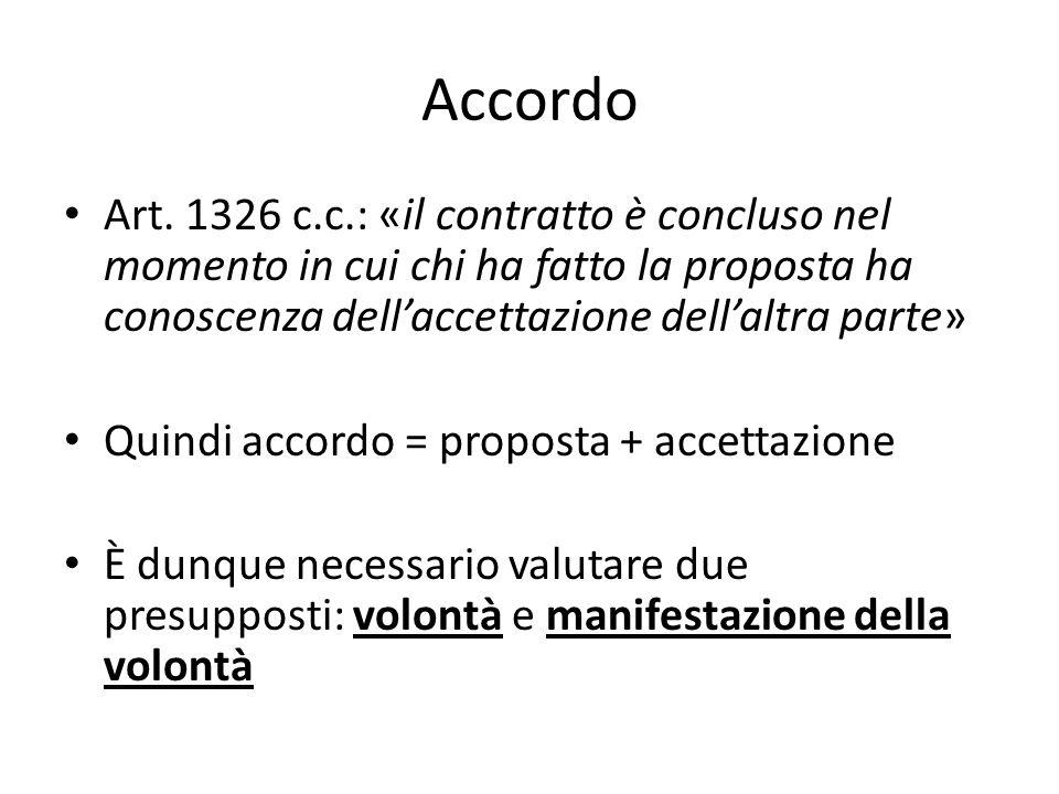 AccordoArt. 1326 c.c.: «il contratto è concluso nel momento in cui chi ha fatto la proposta ha conoscenza dell'accettazione dell'altra parte»