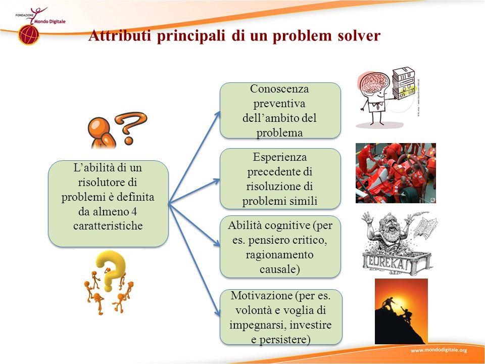 Attributi principali di un problem solver