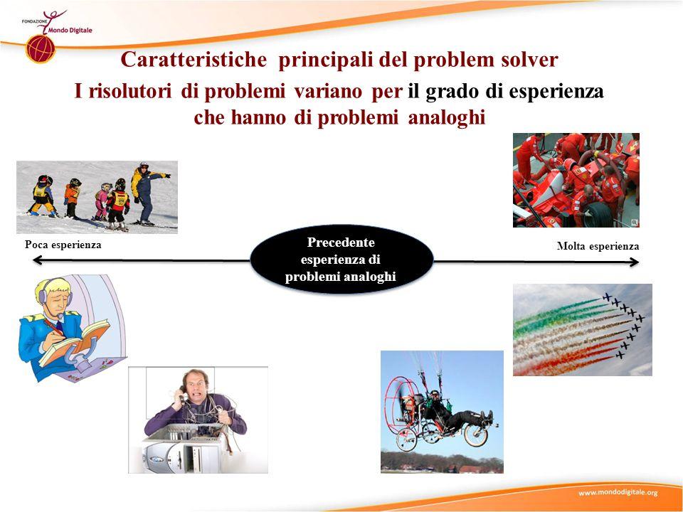 Caratteristiche principali del problem solver