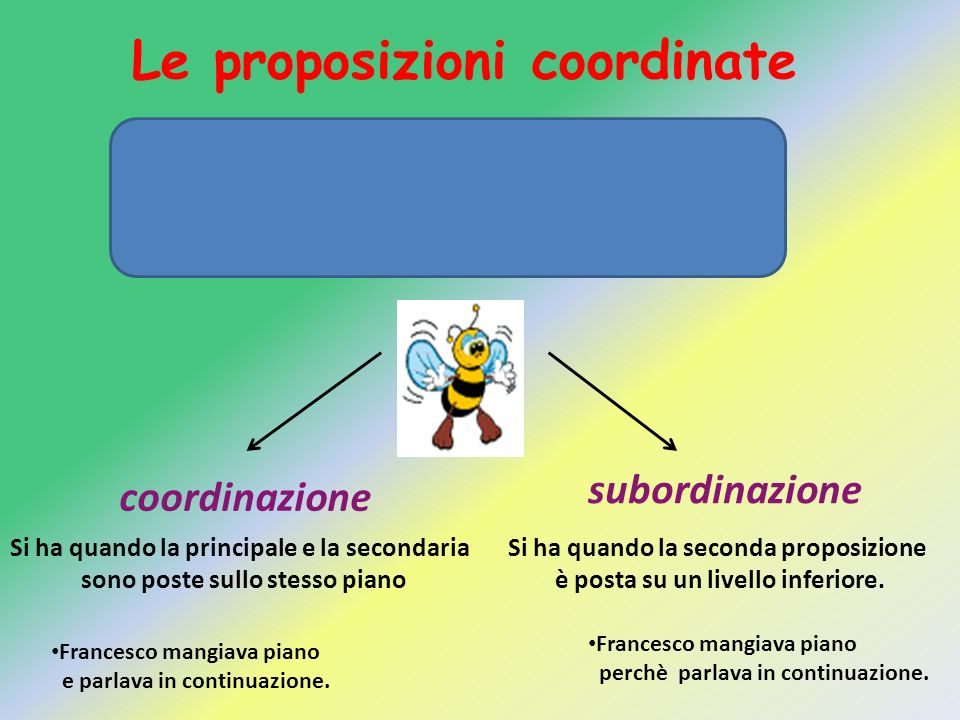 Le proposizioni coordinate