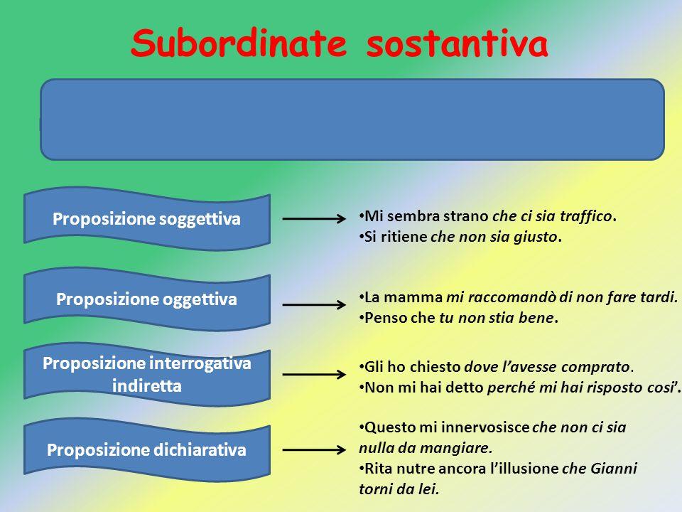 Subordinate sostantiva
