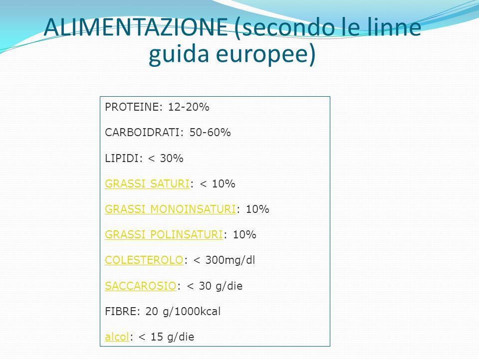ALIMENTAZIONE (secondo le linne guida europee)