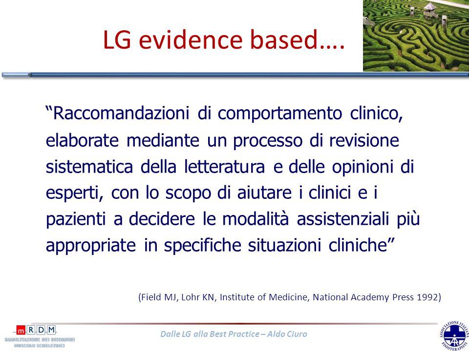 LG evidence based….