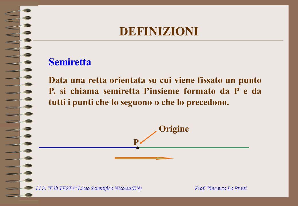 DEFINIZIONI Semiretta