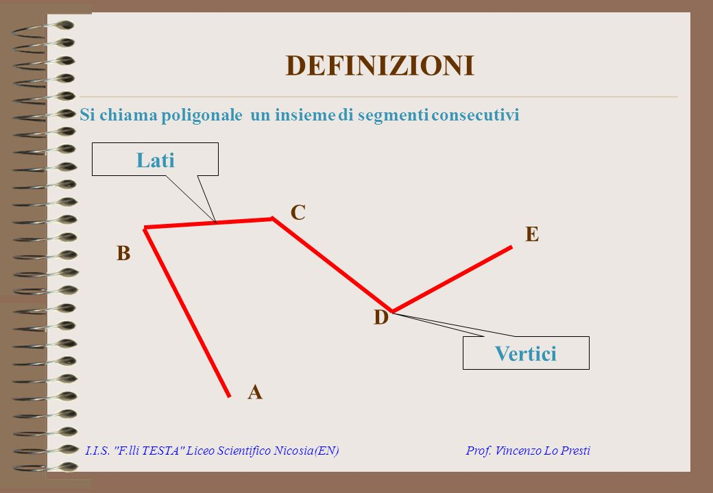 DEFINIZIONI Lati C E B D Vertici A
