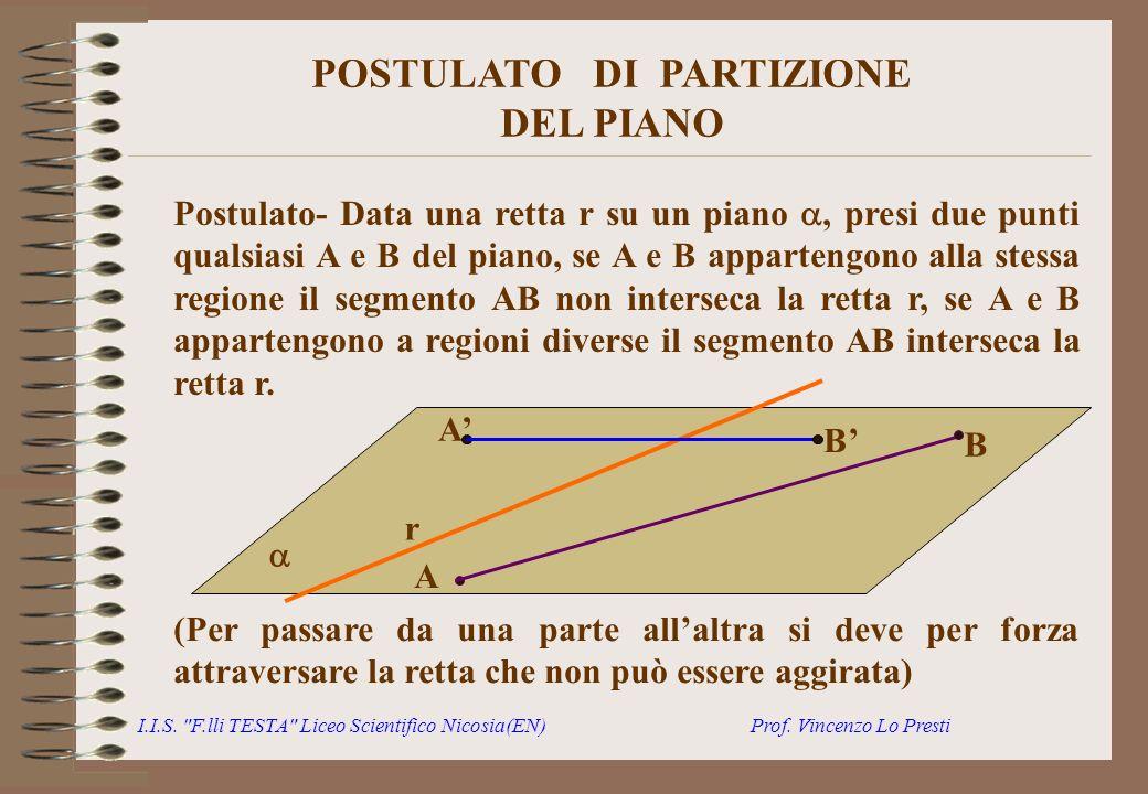 POSTULATO DI PARTIZIONE DEL PIANO