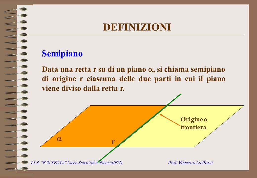 DEFINIZIONI Semipiano
