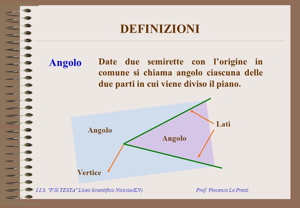 DEFINIZIONI Angolo. Date due semirette con l'origine in comune si chiama angolo ciascuna delle due parti in cui viene diviso il piano.