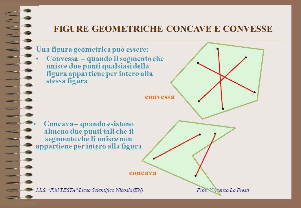FIGURE GEOMETRICHE CONCAVE E CONVESSE