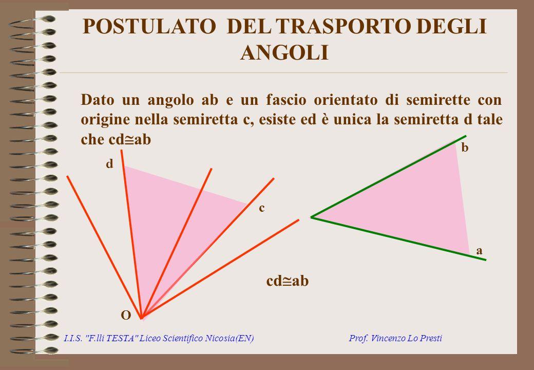 POSTULATO DEL TRASPORTO DEGLI ANGOLI
