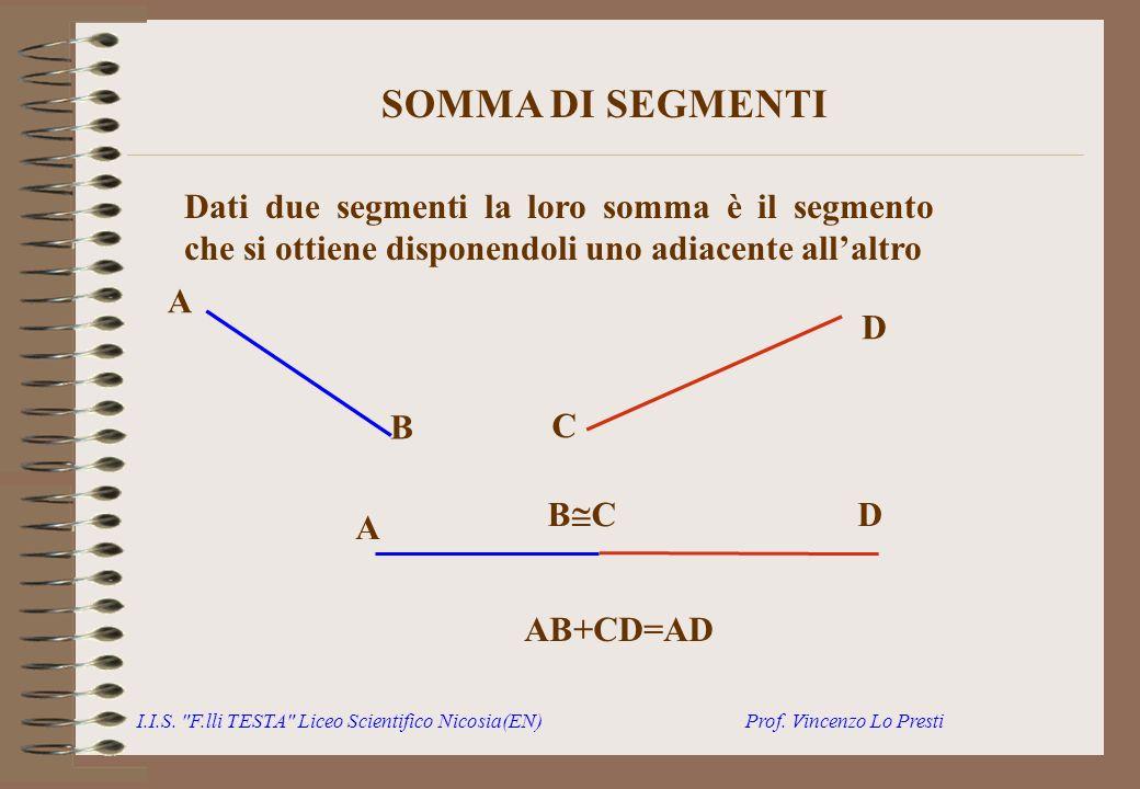 SOMMA DI SEGMENTI Dati due segmenti la loro somma è il segmento che si ottiene disponendoli uno adiacente all'altro.