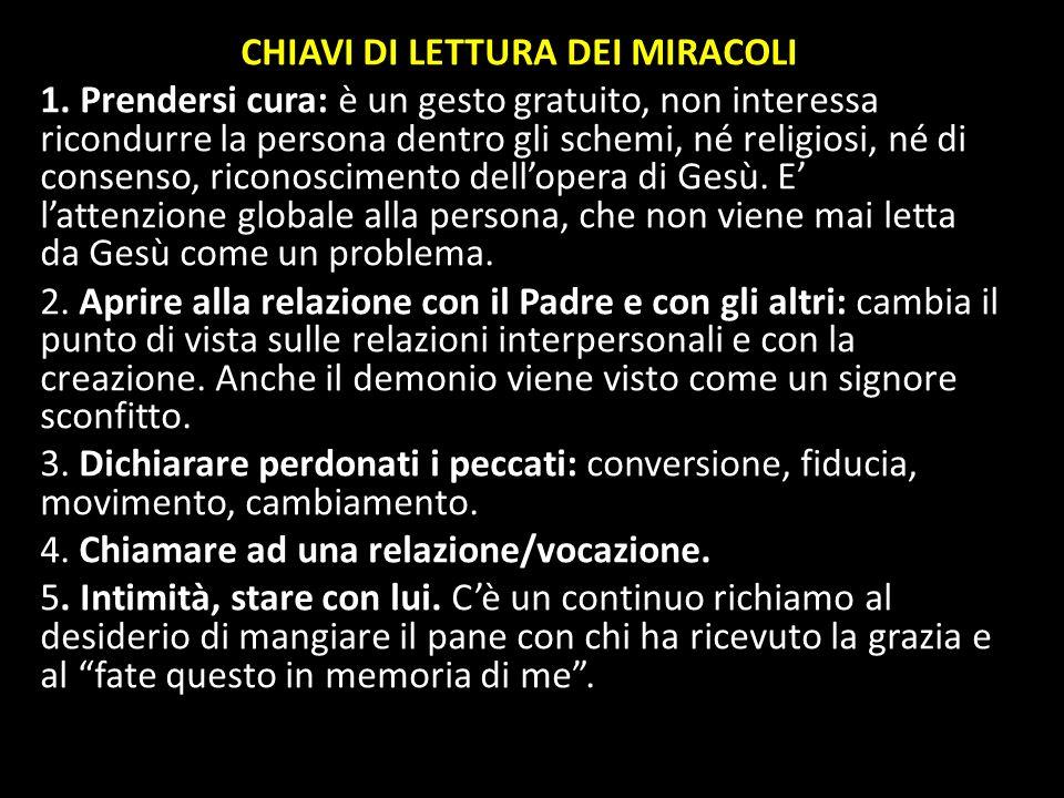 CHIAVI DI LETTURA DEI MIRACOLI 1