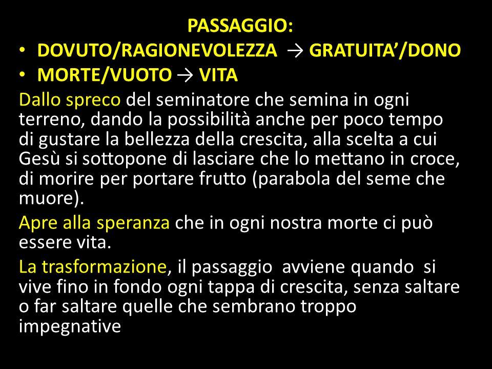 PASSAGGIO: DOVUTO/RAGIONEVOLEZZA → GRATUITA'/DONO MORTE/VUOTO → VITA