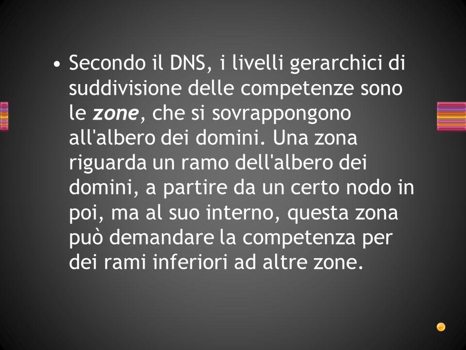Secondo il DNS, i livelli gerarchici di suddivisione delle competenze sono le zone, che si sovrappongono all albero dei domini.