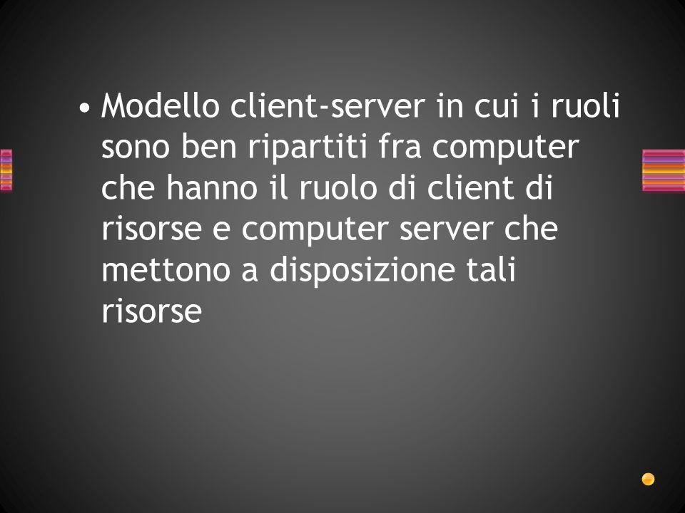 Modello client-server in cui i ruoli sono ben ripartiti fra computer che hanno il ruolo di client di risorse e computer server che mettono a disposizione tali risorse