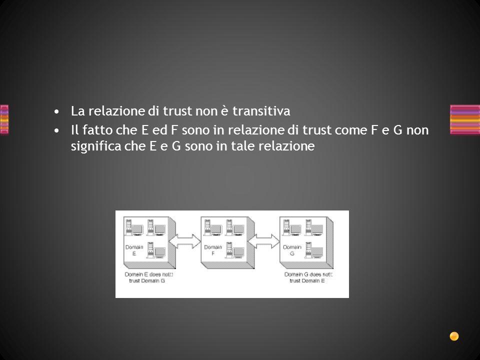 La relazione di trust non è transitiva