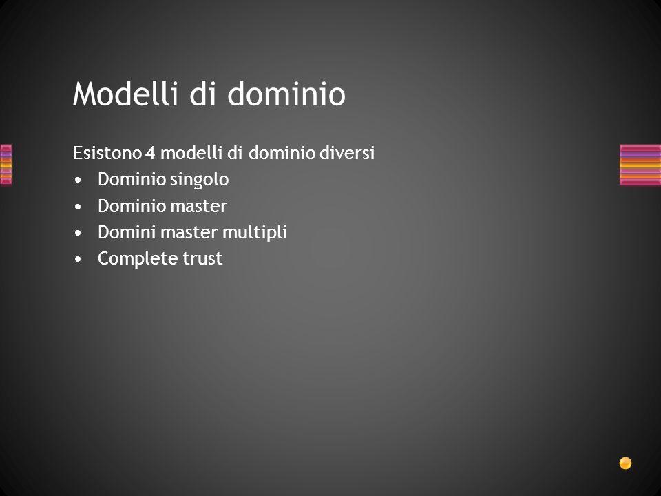 Modelli di dominio Esistono 4 modelli di dominio diversi