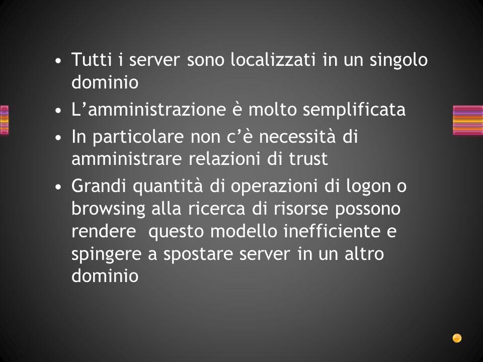 Tutti i server sono localizzati in un singolo dominio