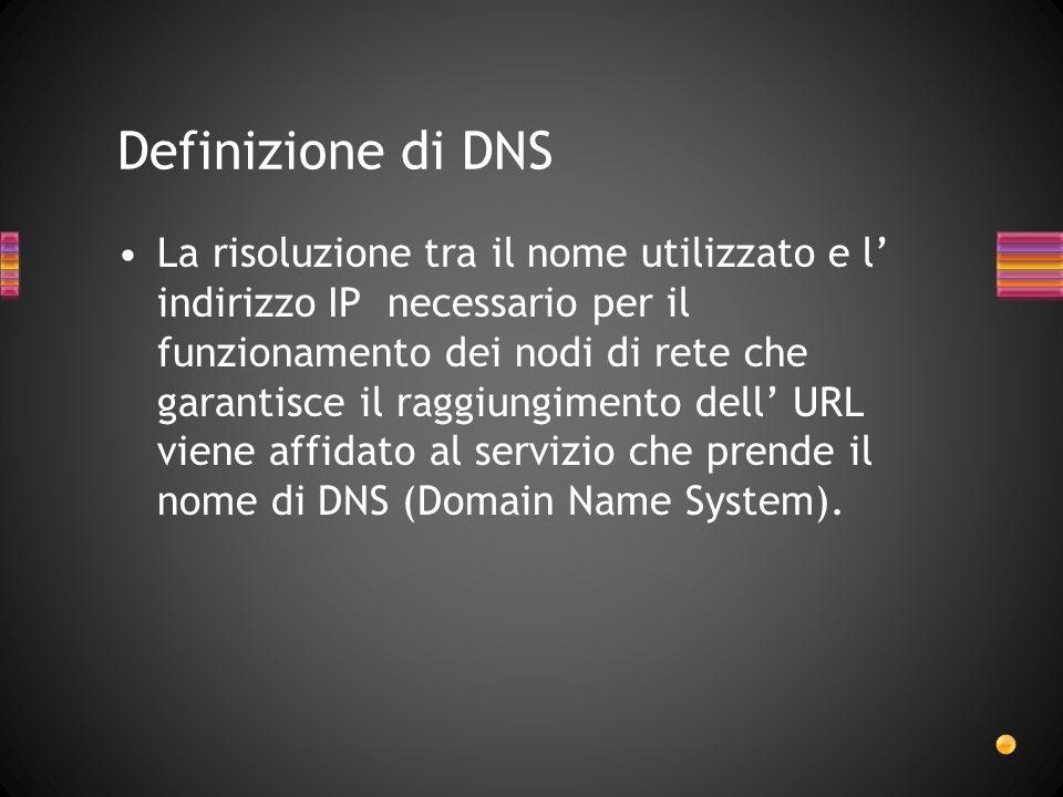 Definizione di DNS