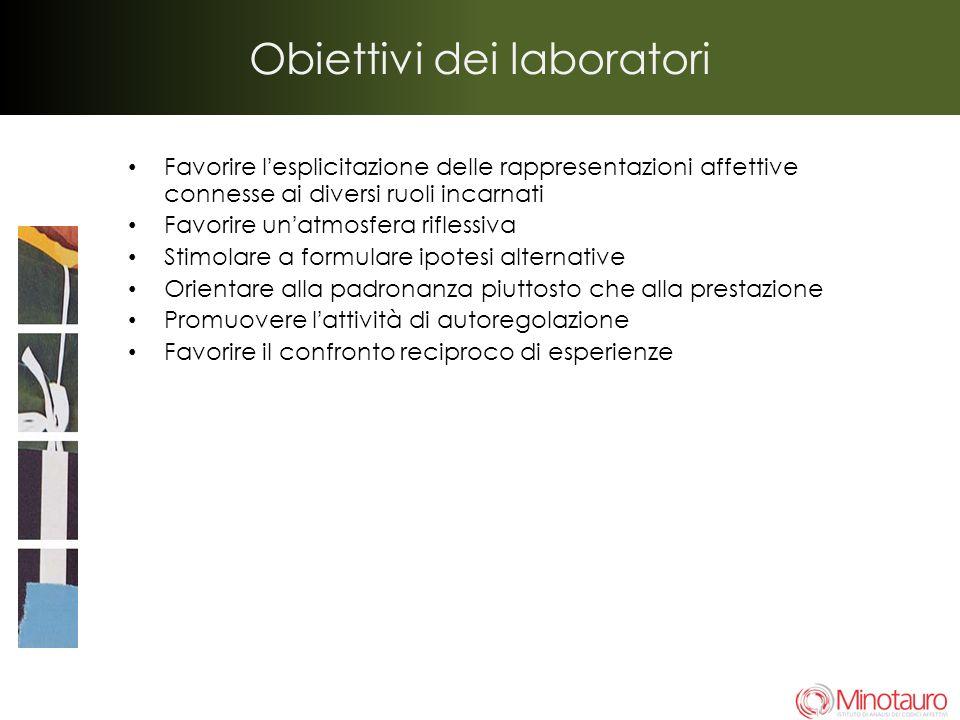 Obiettivi dei laboratori