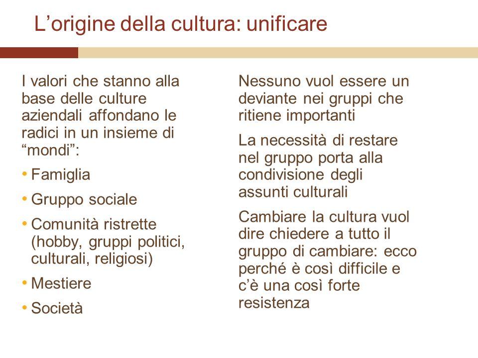L'origine della cultura: unificare