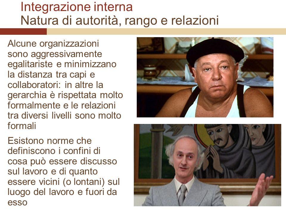 Integrazione interna Natura di autorità, rango e relazioni