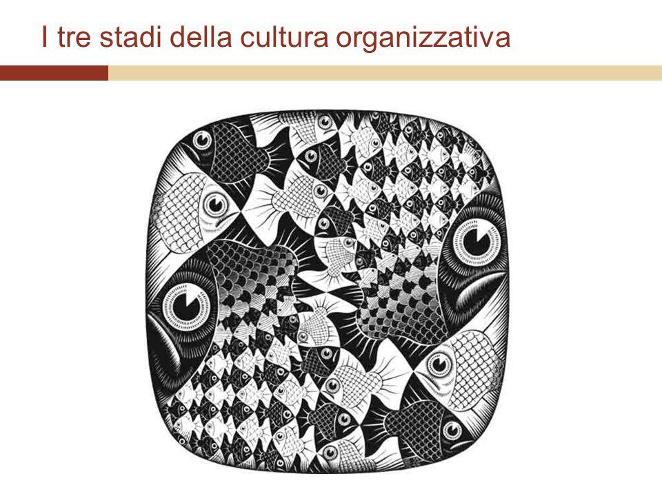 I tre stadi della cultura organizzativa