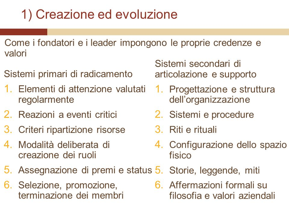 1) Creazione ed evoluzione