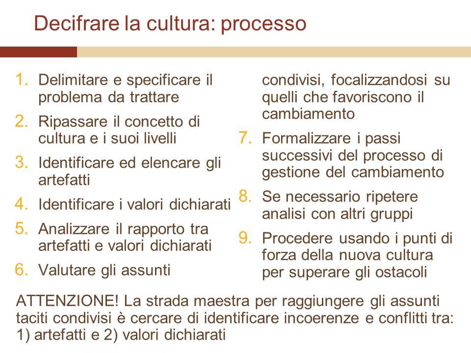 Decifrare la cultura: processo