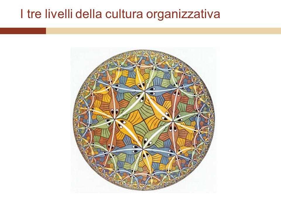 I tre livelli della cultura organizzativa