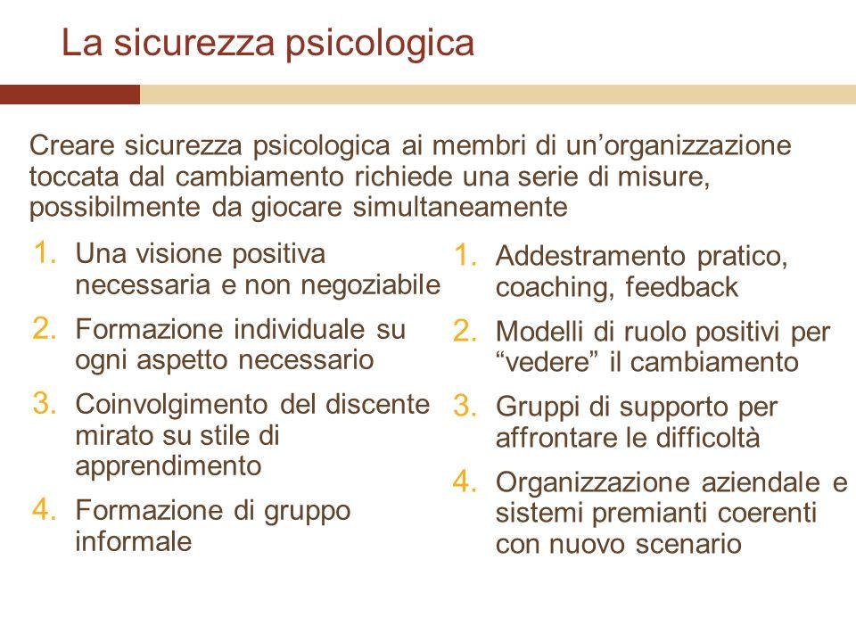 La sicurezza psicologica