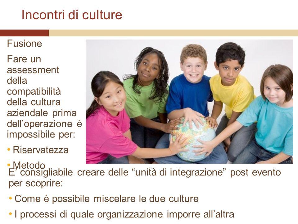 Incontri di culture Fusione