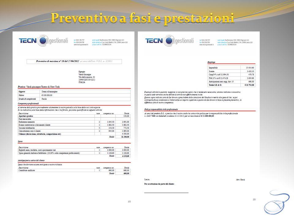 Preventivo a fasi e prestazioni