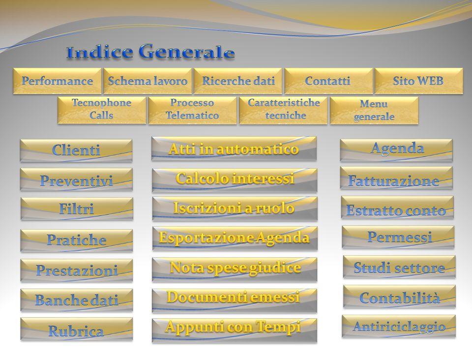 Indice Generale Clienti Atti in automatico Agenda Preventivi