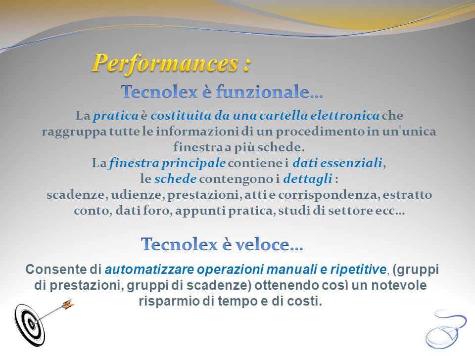 Performances : Tecnolex è funzionale… Tecnolex è veloce…