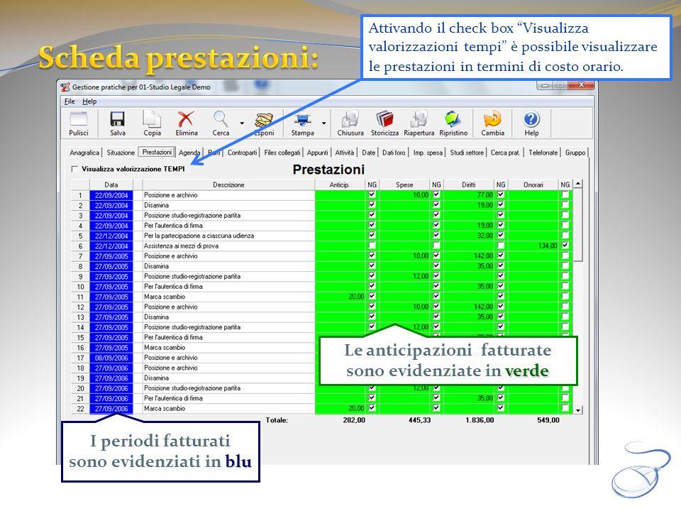 Attivando il check box Visualizza valorizzazioni tempi è possibile visualizzare le prestazioni in termini di costo orario.