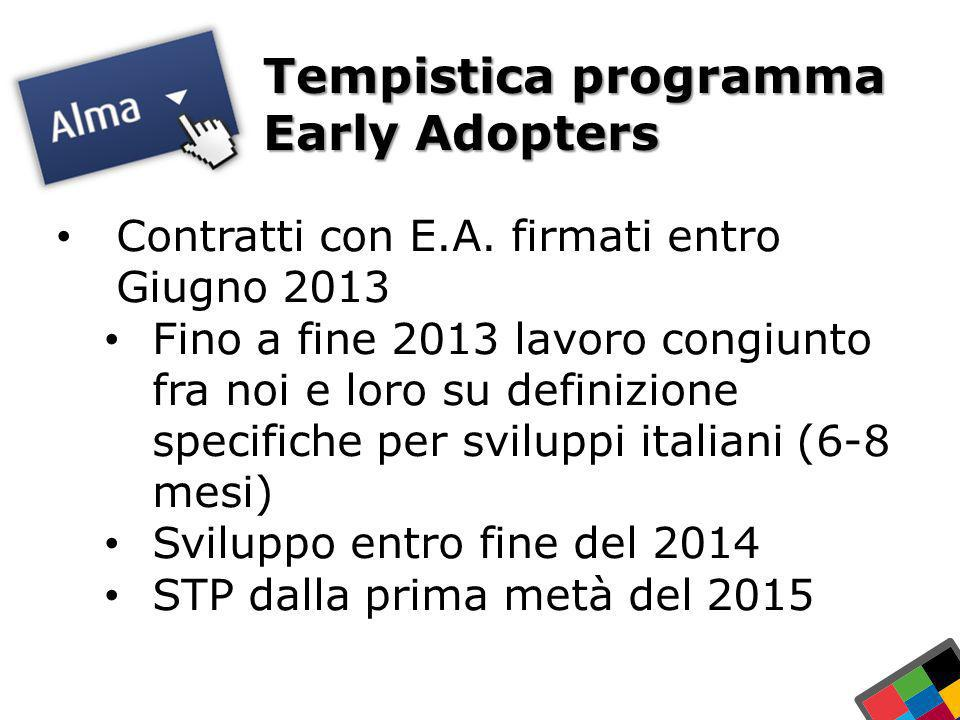 Tempistica programma Early Adopters