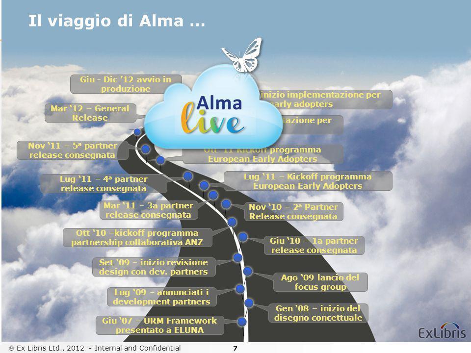 Il viaggio di Alma … Giu - Dic '12 avvio in produzione