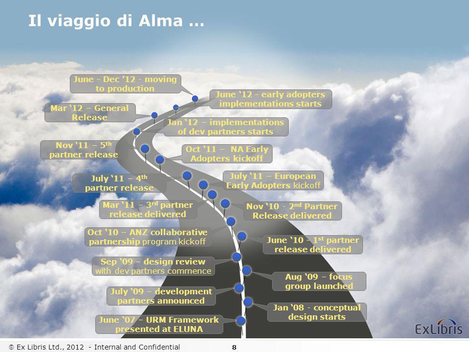 Il viaggio di Alma … June - Dec '12 - moving to production