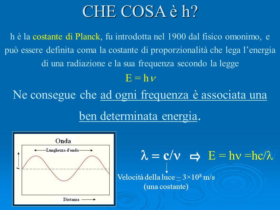 Velocità della luce ~ 3×108 m/s (una costante)