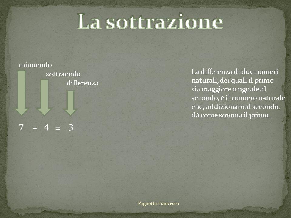 La sottrazione - 7 4 3 = minuendo La differenza di due numeri