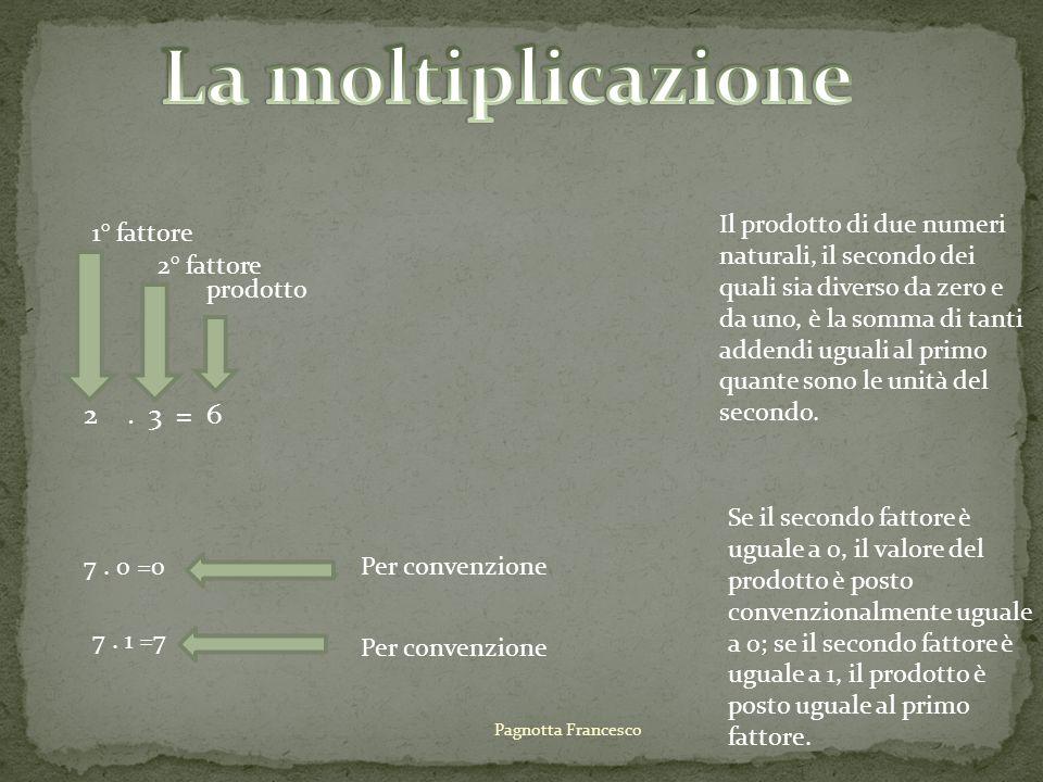 La moltiplicazione 2 . 3 = 6 Il prodotto di due numeri