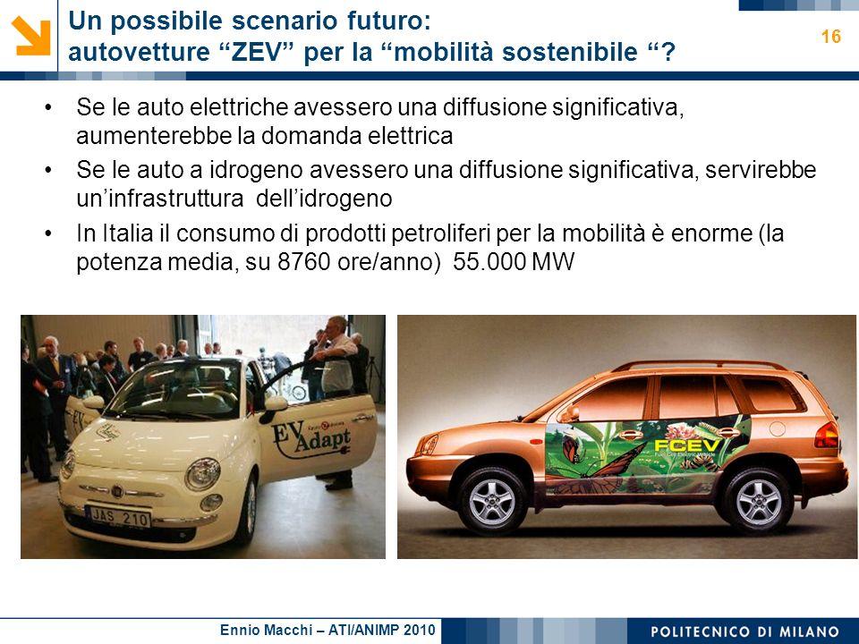 Un possibile scenario futuro: autovetture ZEV per la mobilità sostenibile