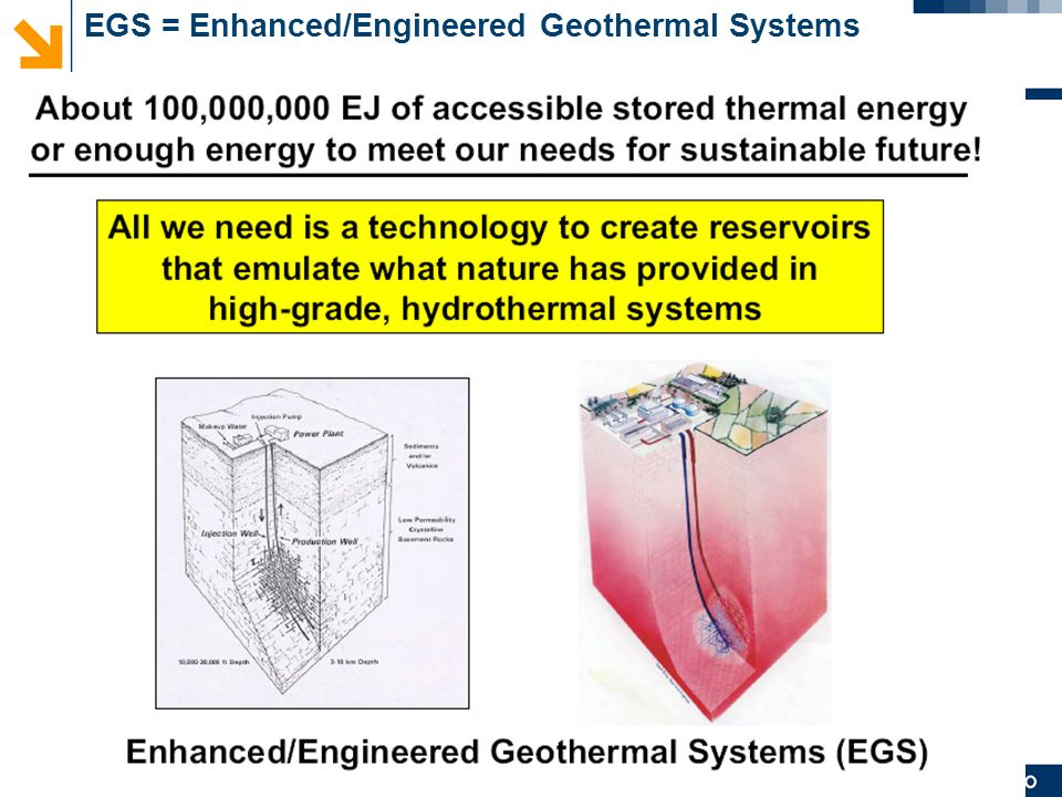 EGS = Enhanced/Engineered Geothermal Systems