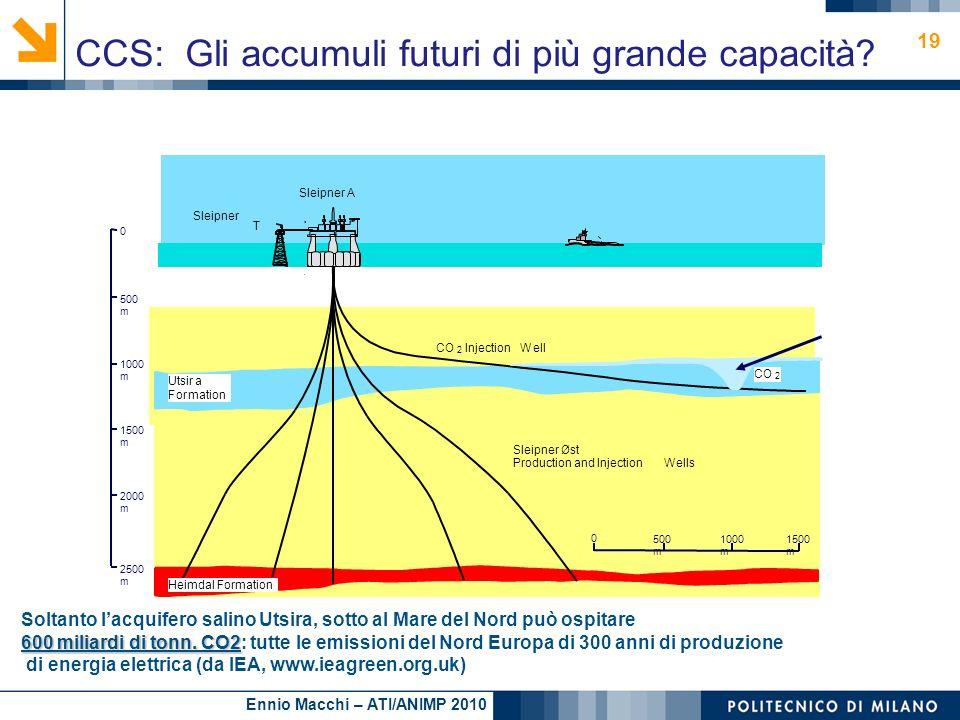 CCS: Gli accumuli futuri di più grande capacità