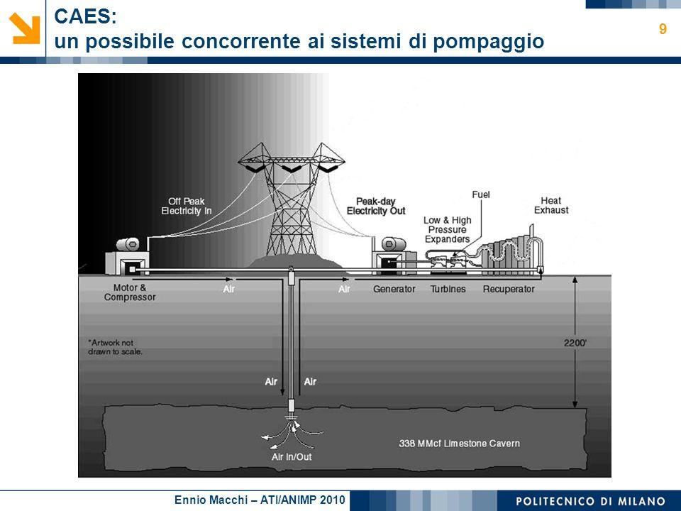 CAES: un possibile concorrente ai sistemi di pompaggio