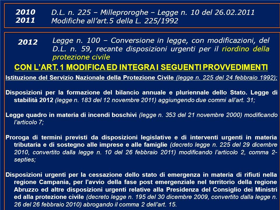 CON L'ART. 1 MODIFICA ED INTEGRA I SEGUENTI PROVVEDIMENTI