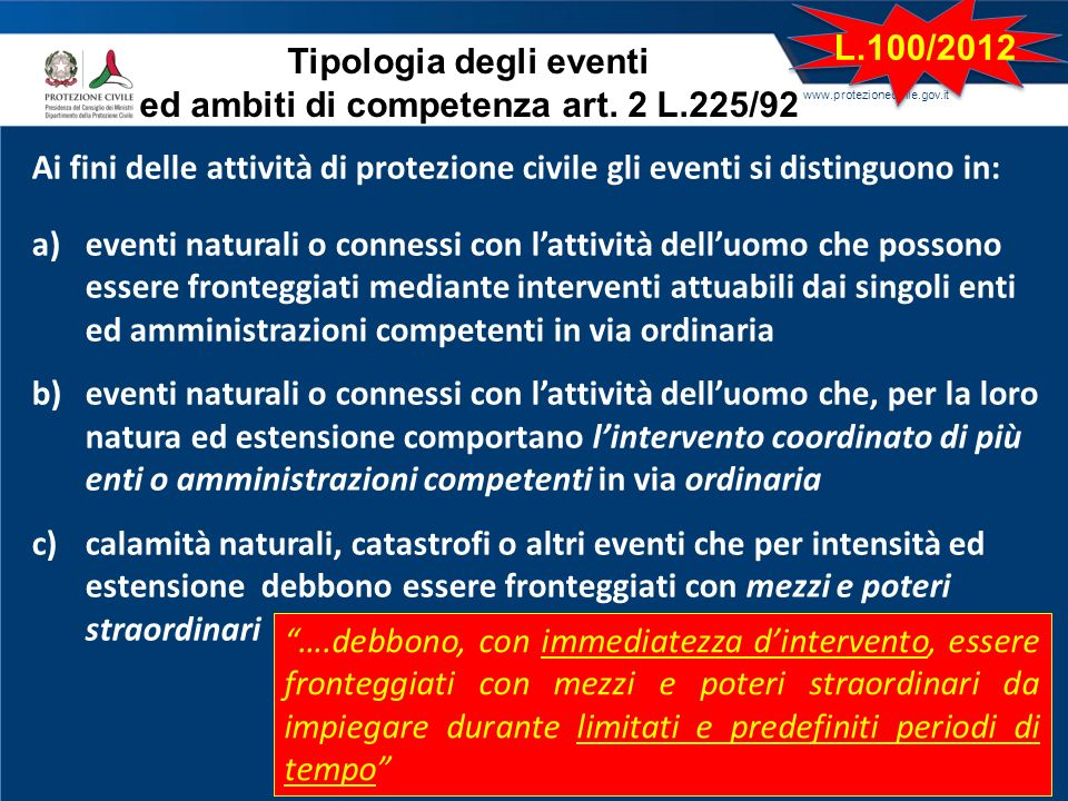 Tipologia degli eventi ed ambiti di competenza art. 2 L.225/92