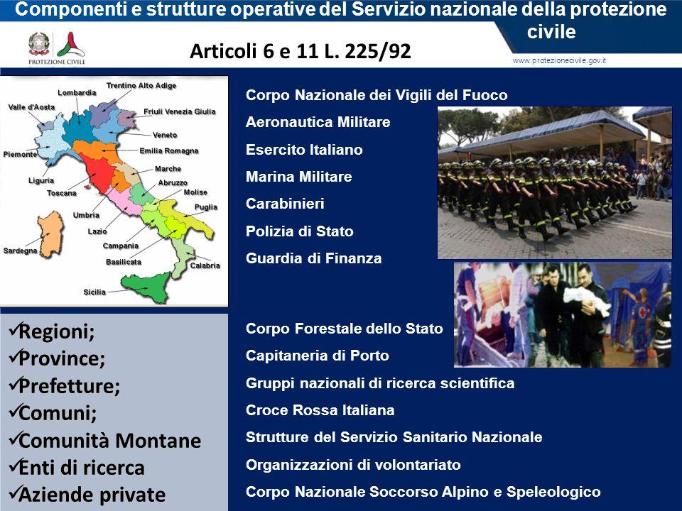 Articoli 6 e 11 L. 225/92 Regioni; Province; Prefetture; Comuni;
