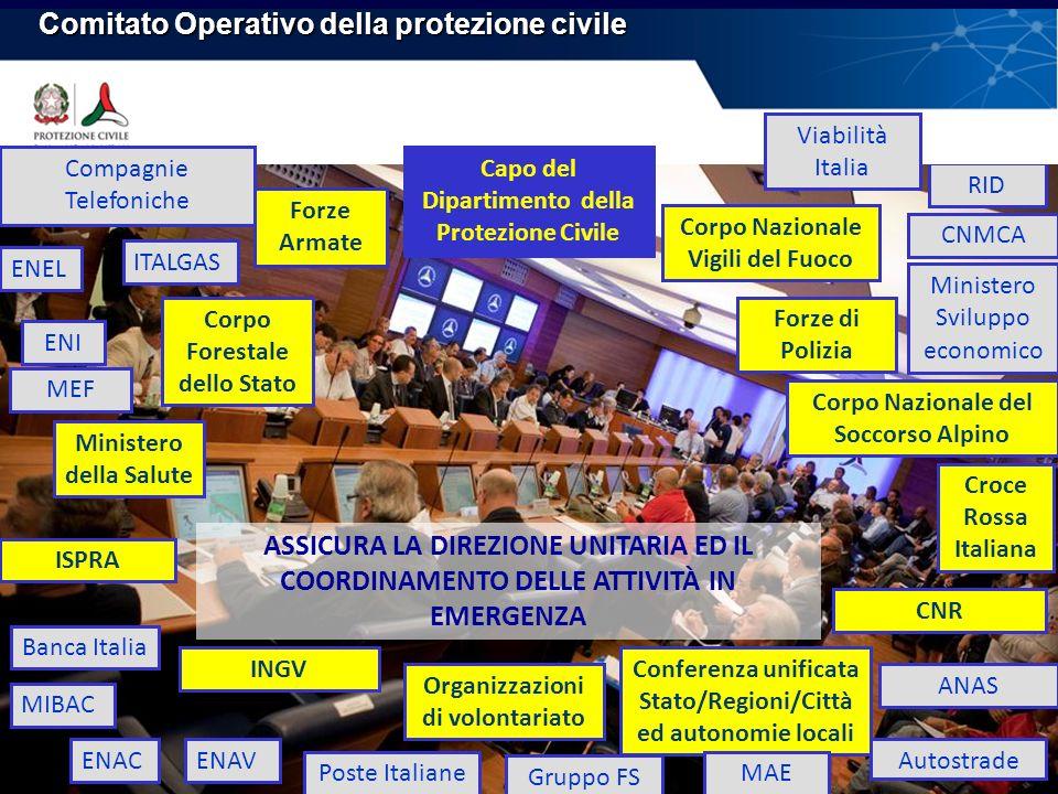 Comitato Operativo della protezione civile